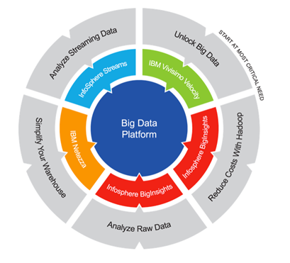 big data strategy Big Data Strategy - Nodelogix